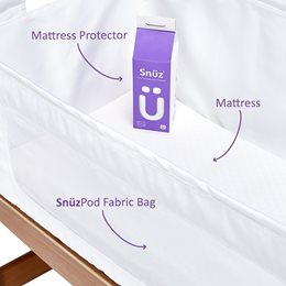 SnuzPod Replacement Mattress & Fabric Set